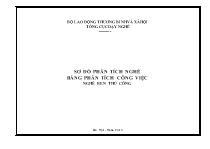 Dạy nghề trình độ sơ cấp: Ren thủ công (Phần 2)