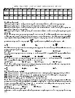 Kiểm tra 1 tiết (Vật lý chất rắn) -12 nâng cao