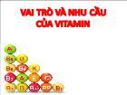 Vai trò và nhu cầu của vitamin